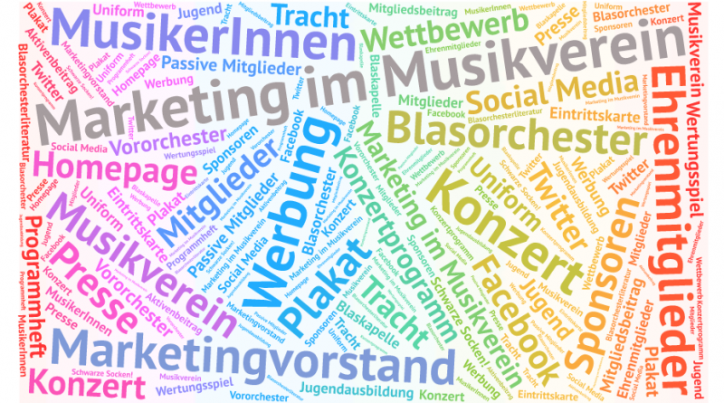 Wordcloud Marketing
