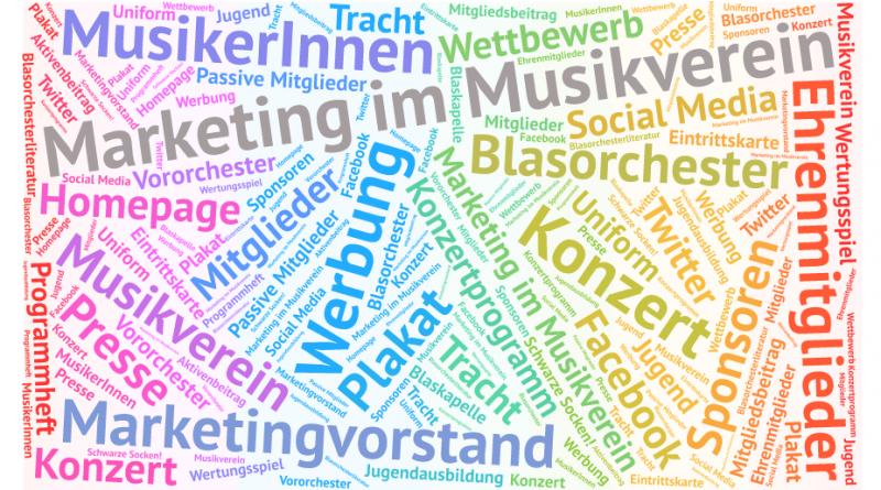 Wordcloud Marketing