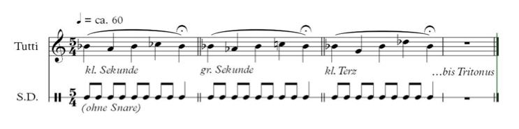 Notenbeispiel Alois Papst